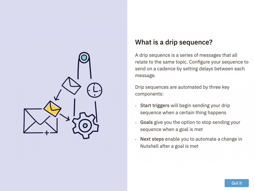 What is a drip sequence?