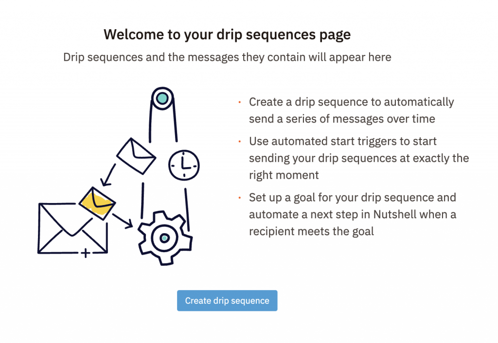 Welcome to your drip sequences page