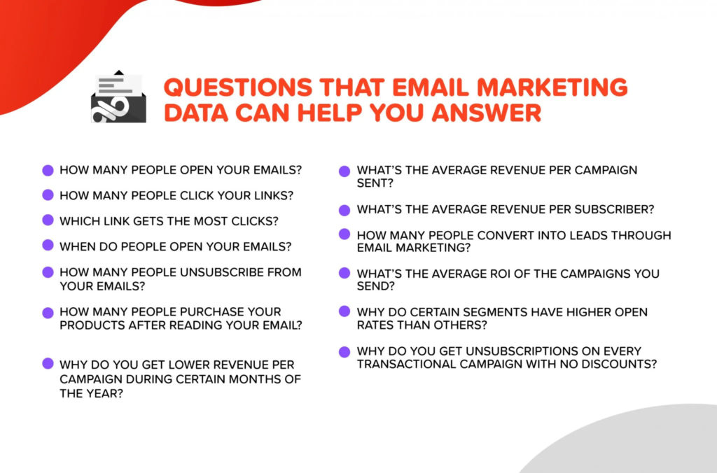 Email data questions to ask